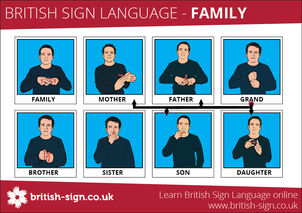 Family-British-Sign-Language-BSL